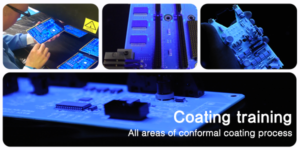 Coating Training Collage